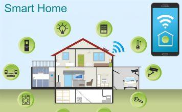 Smart Home Fundamental Solutions