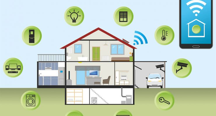Smart Home – A Fundamental Constituent Of A Smart City