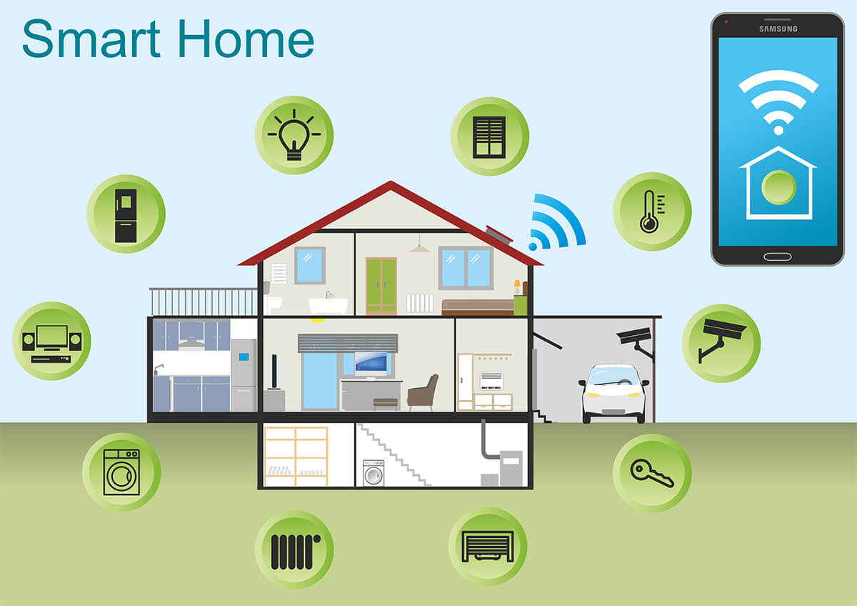Smart Home Fundamental Solutions