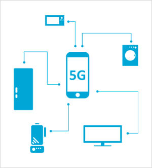 Impact of 5G technology on smart city development