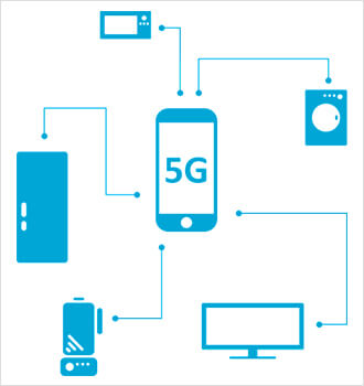 Introduction of 5G technology in Various Sectors