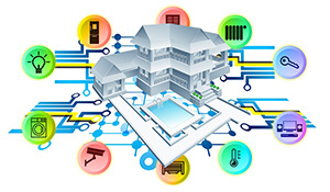 What Are The Impacts Of Smart Home Technology?