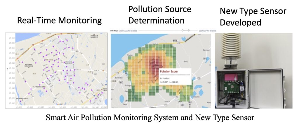 Pollution Monitor
